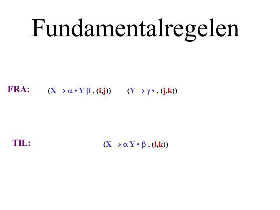 Fundamentalregelen (X   Y , (i,j))(Y  , (j,k)) (X   Y , (i,k)) FRA: TIL: