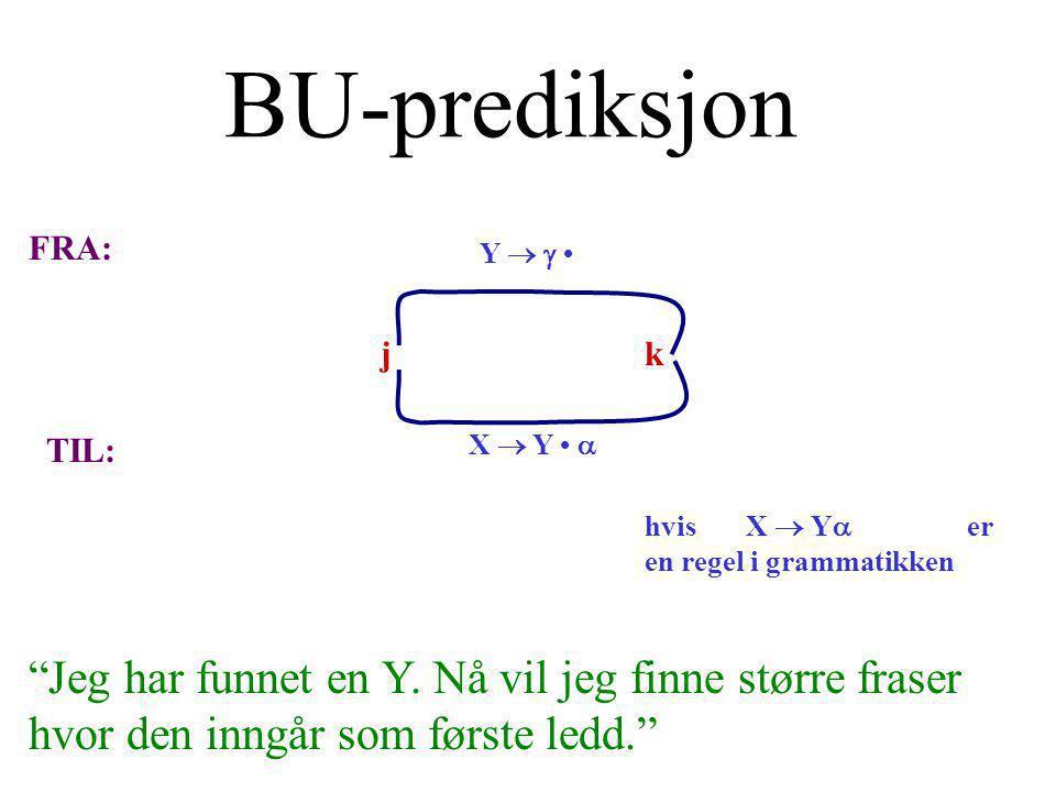 BU-prediksjon Y   FRA: TIL: jk X  Y  hvis X  Y  er en regel i grammatikken Jeg har funnet en Y.