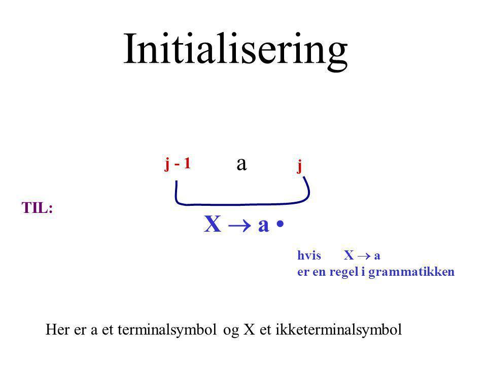Initialisering TIL: j - 1 j X  a hvis X  a er en regel i grammatikken a Her er a et terminalsymbol og X et ikketerminalsymbol