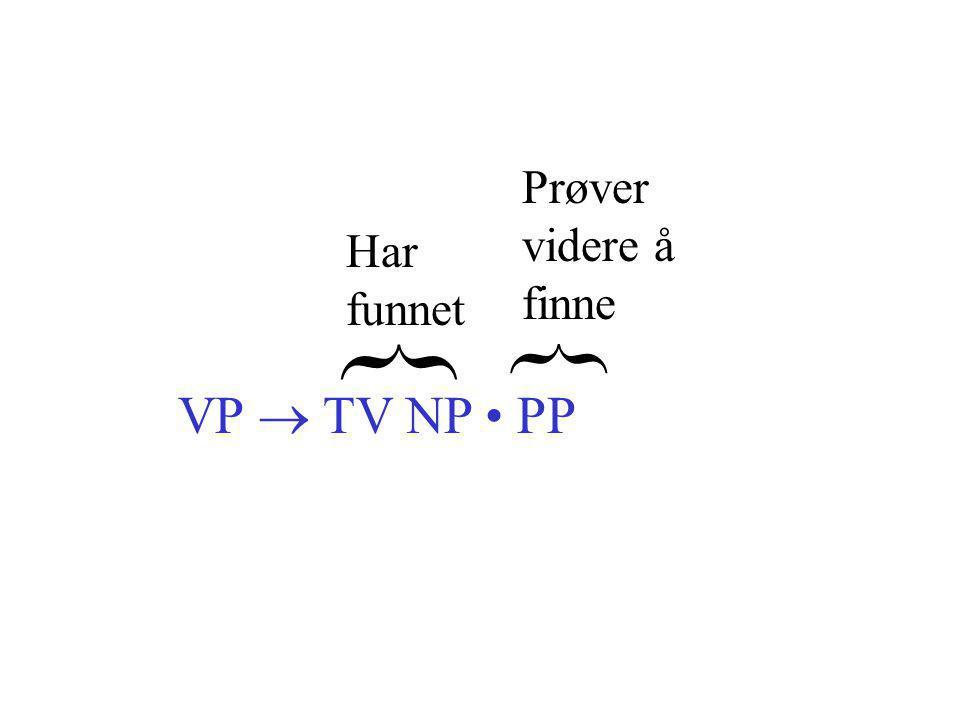 Aktiv kant VP  TV NP PP leter fremdeles etter noe Passiv kant VP  TV NP PP Har funnet alt den lette etter