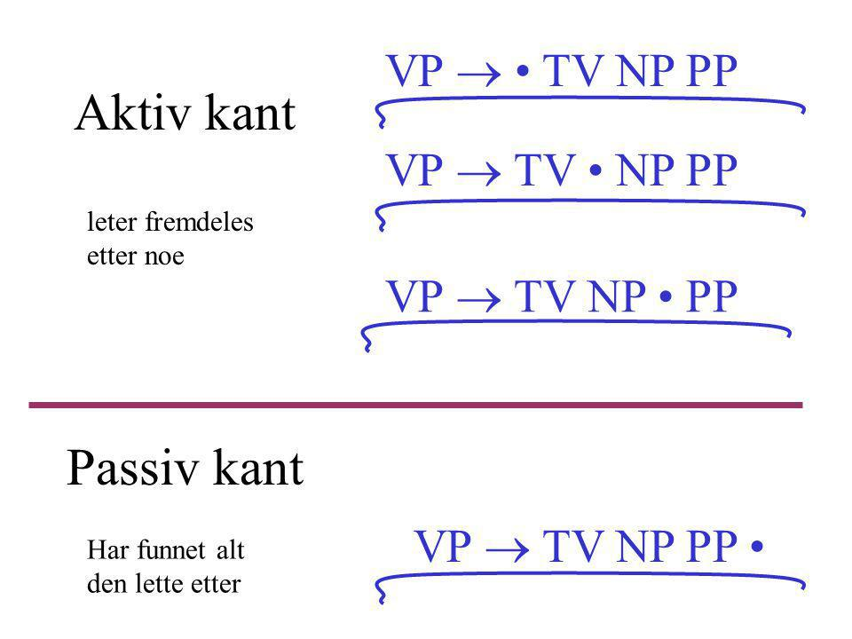 BU-prediksjon Y   FRA: TIL: jk X  Y  hvis X  Y  er en regel i grammatikken Men heller ikke denne gir oss noe fra ingenting. Vi trenger mer.