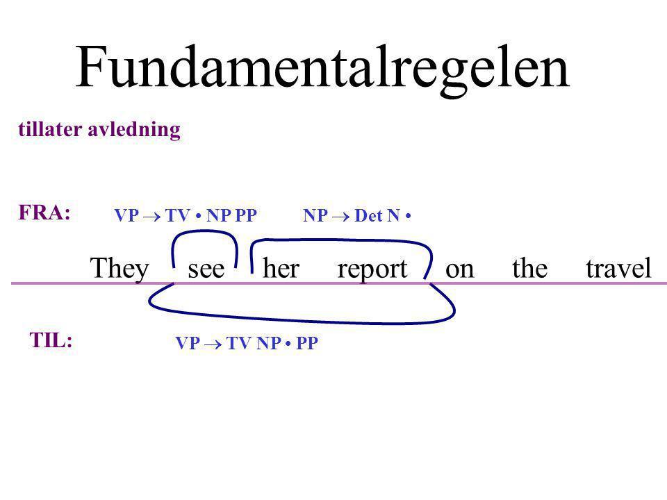 They see her report on the nurses NP  they TV  see Det  her NP  her N  report IV  report P  on Det  the TV  nurses N  nurses NP  nurses Alt dette får vi ved initialisering når de tilsvarende reglene (uten kuler) er med i grammatikken.