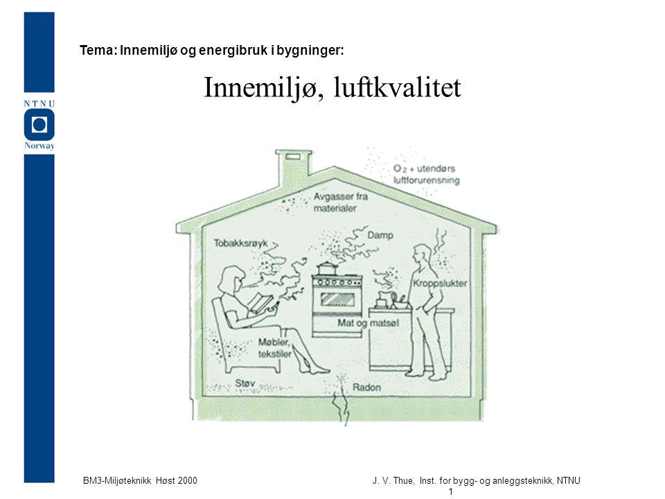 J. V. Thue, Inst. for bygg- og anleggsteknikk, NTNU 1 BM3-Miljøteknikk Høst 2000 Innemiljø, luftkvalitet Tema: Innemiljø og energibruk i bygninger: