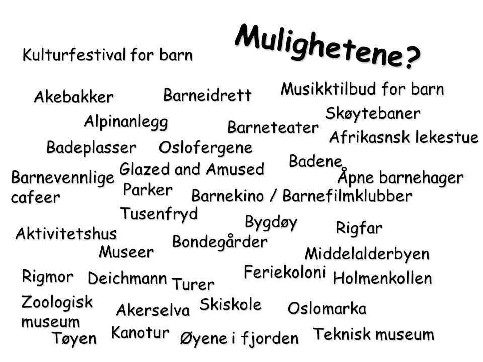 Er Oslo en leke- og barnevennlig by? Hvordan står det til med løkkene? (Myhre,1994) Hvordan ser lekeplassene for barna ut? Friområder - er det nok fri