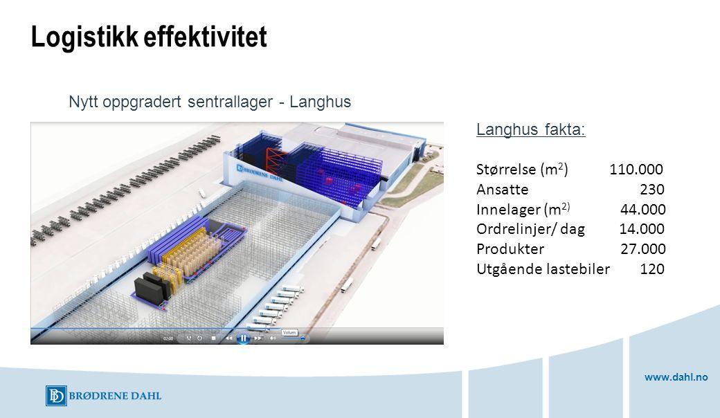 www.dahl.no Logistikk effektivitet Nytt oppgradert sentrallager - Langhus Langhus fakta: Størrelse (m 2 )110.000 Ansatte 230 Innelager (m 2) 44.000 Or