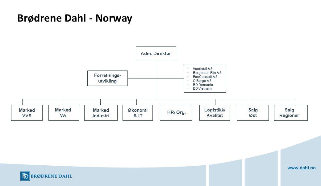 www.dahl.no Adm. Direktør Marked VVS Forretnings- utvikling Salg Regioner Salg Øst Logistikk/ Kvalitet HR/ Org. Marked Industri Marked VA Økonomi & IT
