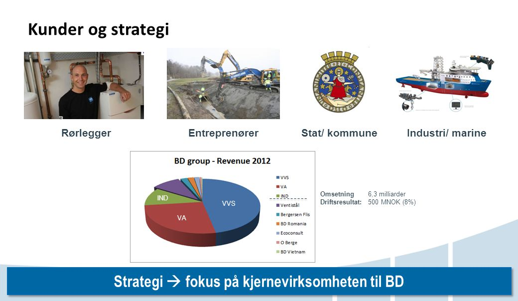 www.dahl.no Strategi  fokus på kjernevirksomheten til BD RørleggerEntreprenørerStat/ kommune Industri/ marine VVS IND Omsetning6,3 milliarder Driftsr