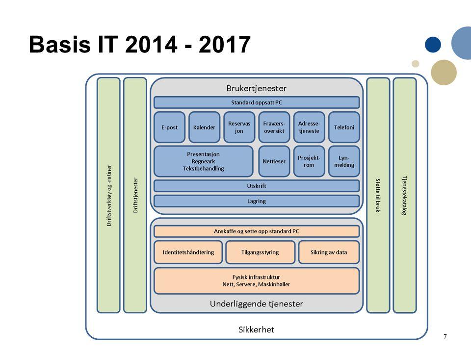 7 Basis IT 2014 - 2017