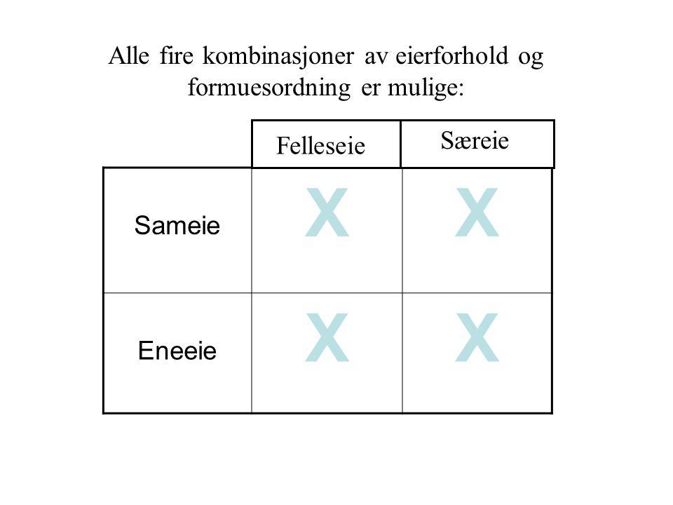 Alle fire kombinasjoner av eierforhold og formuesordning er mulige: Sameie XX Eneeie XX Felleseie Særeie