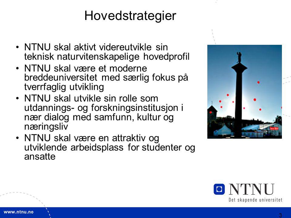 3 Hovedstrategier NTNU skal aktivt videreutvikle sin teknisk naturvitenskapelige hovedprofil NTNU skal være et moderne breddeuniversitet med særlig fo