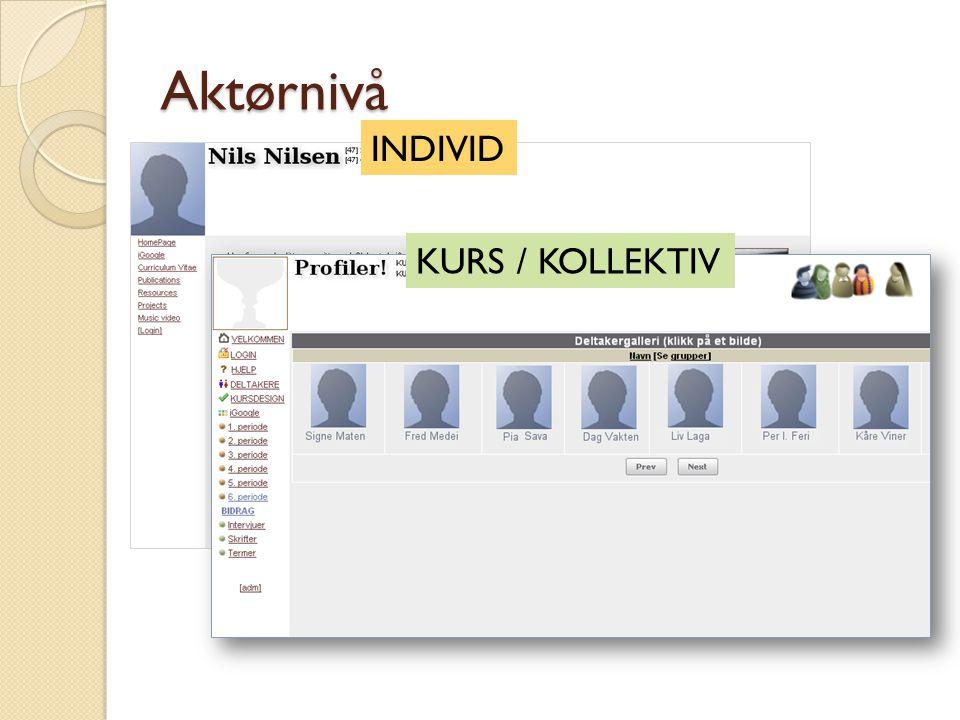 Aktørnivå INDIVID KURS / KOLLEKTIV
