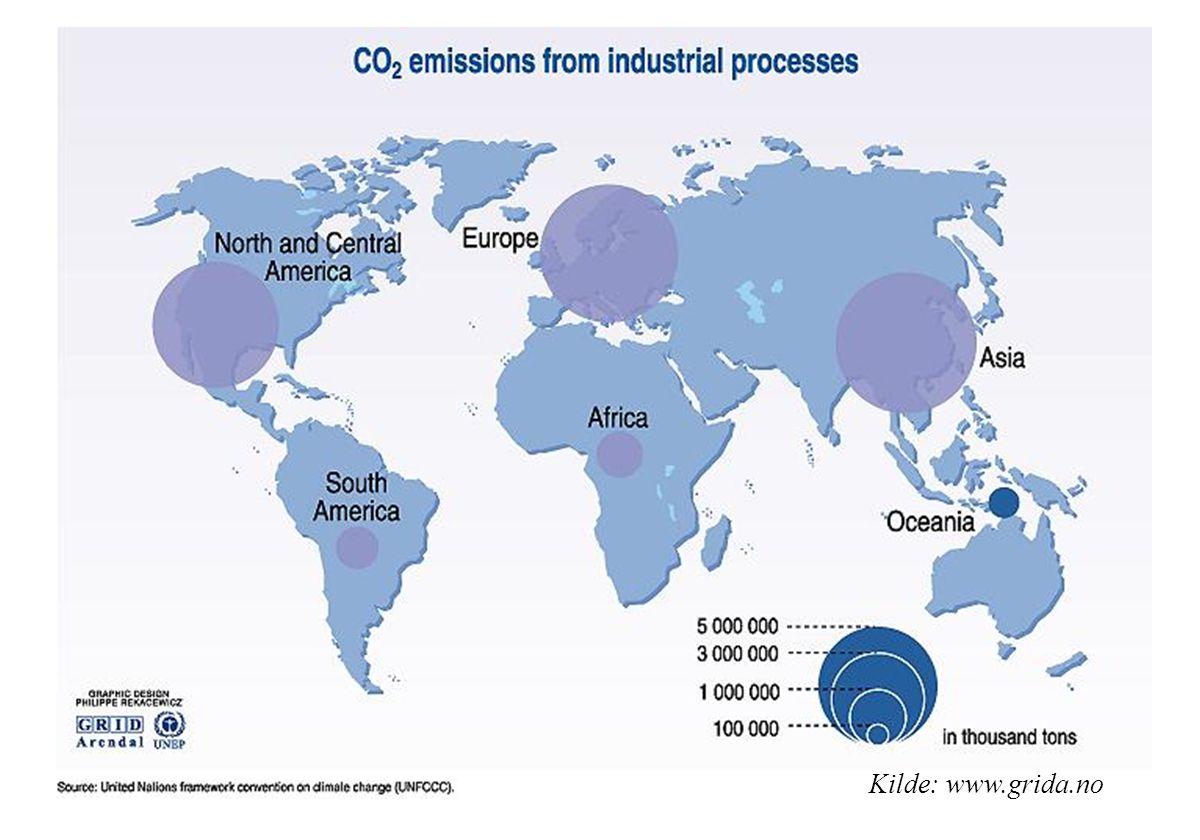 Klimaendringer innen 2100, ulike scenarier FNs klimapanel (2001)