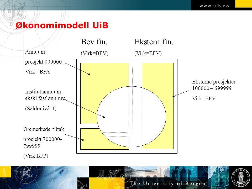Økonomimodell UiB Bev fin. (Virk=BFV) Ekstern fin. (Virk=EFV) Annuum prosjekt 000000 Virk =BFA Øremerkede tiltak prosjekt 700000- 799999 (Virk BFP) In