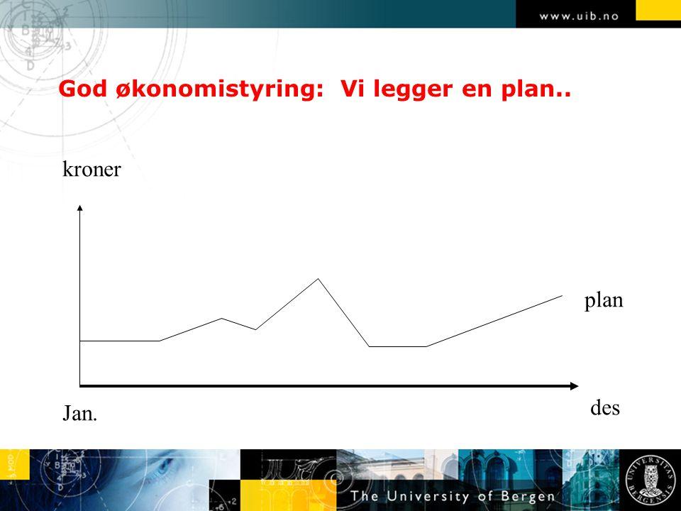 God økonomistyring: Vi legger en plan.. des Jan. plan kroner