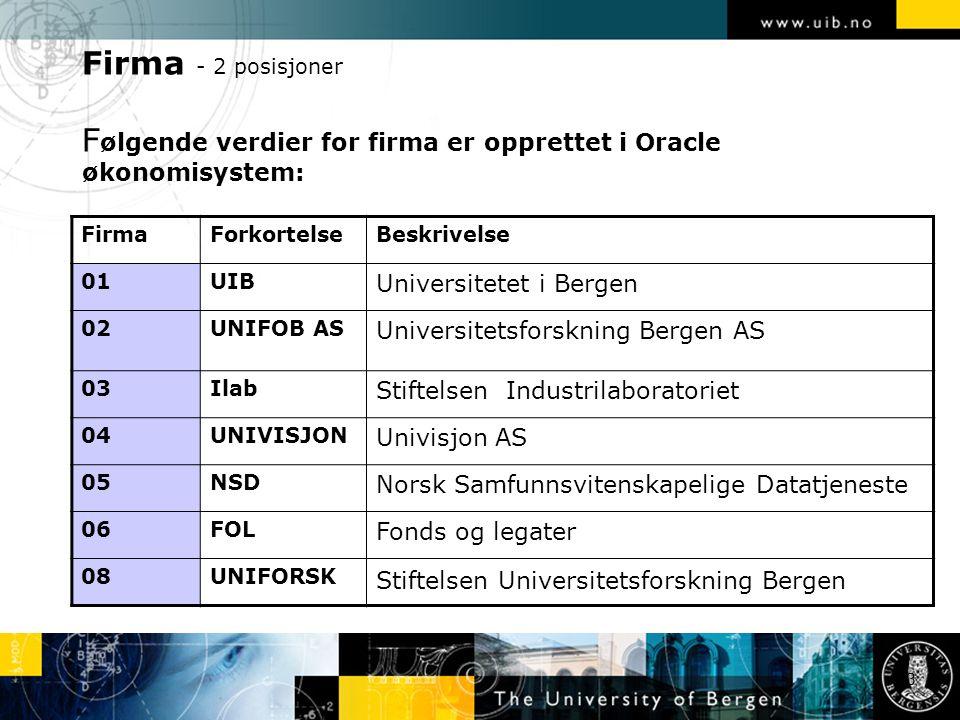 Firma - 2 posisjoner F ølgende verdier for firma er opprettet i Oracle økonomisystem: 23 FirmaForkortelseBeskrivelse 01UIB Universitetet i Bergen 02UN