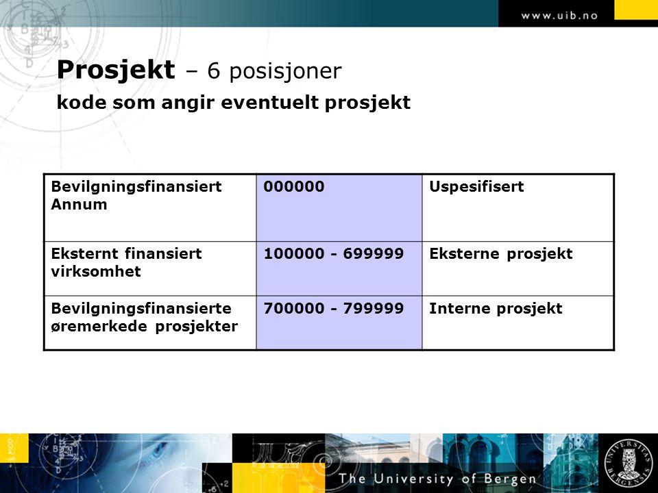 Prosjekt – 6 posisjoner kode som angir eventuelt prosjekt 27 Bevilgningsfinansiert Annum 000000Uspesifisert Eksternt finansiert virksomhet 100000 - 69