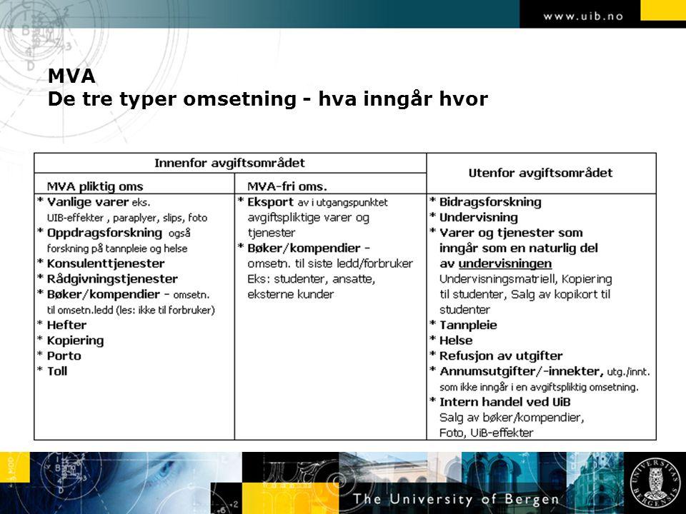MVA De tre typer omsetning - hva inngår hvor
