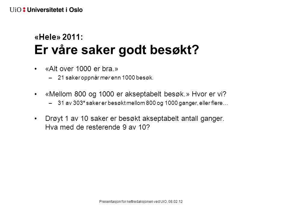 «Hele» 2011: Er våre saker godt besøkt? «Alt over 1000 er bra.» –21 saker oppnår mer enn 1000 besøk. «Mellom 800 og 1000 er akseptabelt besøk.» Hvor e