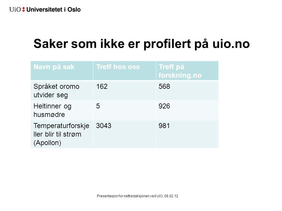 Saker som ikke er profilert på uio.no Navn på sakTreff hos ossTreff på forskning.no Språket oromo utvider seg 162568 Heltinner og husmødre 5926 Temper