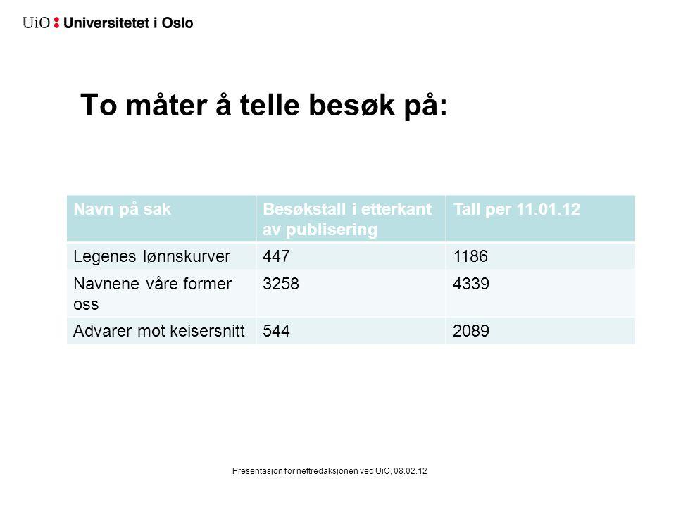 To måter å telle besøk på: Navn på sakBesøkstall i etterkant av publisering Tall per 11.01.12 Legenes lønnskurver4471186 Navnene våre former oss 32584