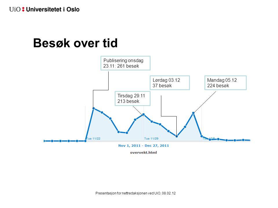 Besøk over tid 2 Presentasjon for nettredaksjonen ved UiO, 08.02.12 Publiseringsdagen 08.november: 430 besøk Lørdag 12.