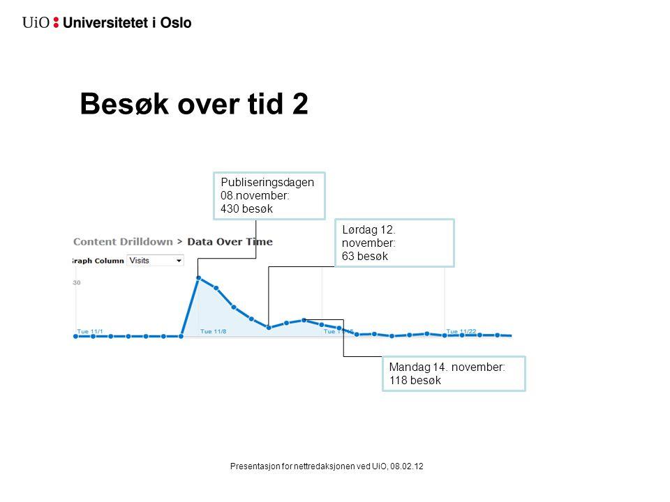 Besøk over tid 2 Presentasjon for nettredaksjonen ved UiO, 08.02.12 Publiseringsdagen 08.november: 430 besøk Lørdag 12. november: 63 besøk Mandag 14.