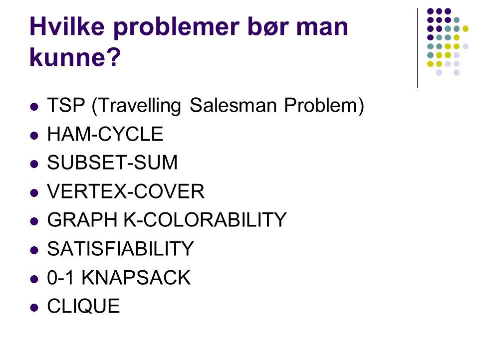 Hvilke problemer bør man kunne? TSP (Travelling Salesman Problem) HAM-CYCLE SUBSET-SUM VERTEX-COVER GRAPH K-COLORABILITY SATISFIABILITY 0-1 KNAPSACK C