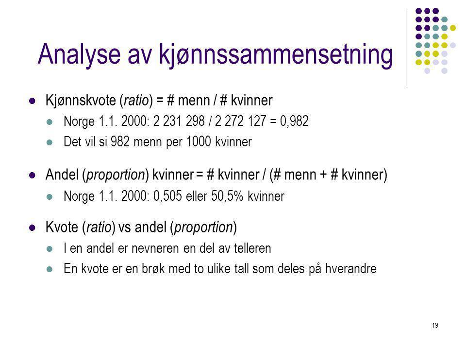 19 Analyse av kjønnssammensetning Kjønnskvote ( ratio ) = # menn / # kvinner Norge 1.1. 2000: 2 231 298 / 2 272 127 = 0,982 Det vil si 982 menn per 10