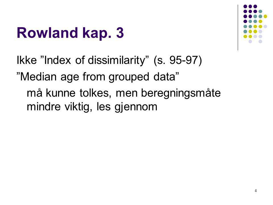 "4 Rowland kap. 3 Ikke ""Index of dissimilarity"" (s. 95-97) ""Median age from grouped data"" må kunne tolkes, men beregningsmåte mindre viktig, les gjenno"