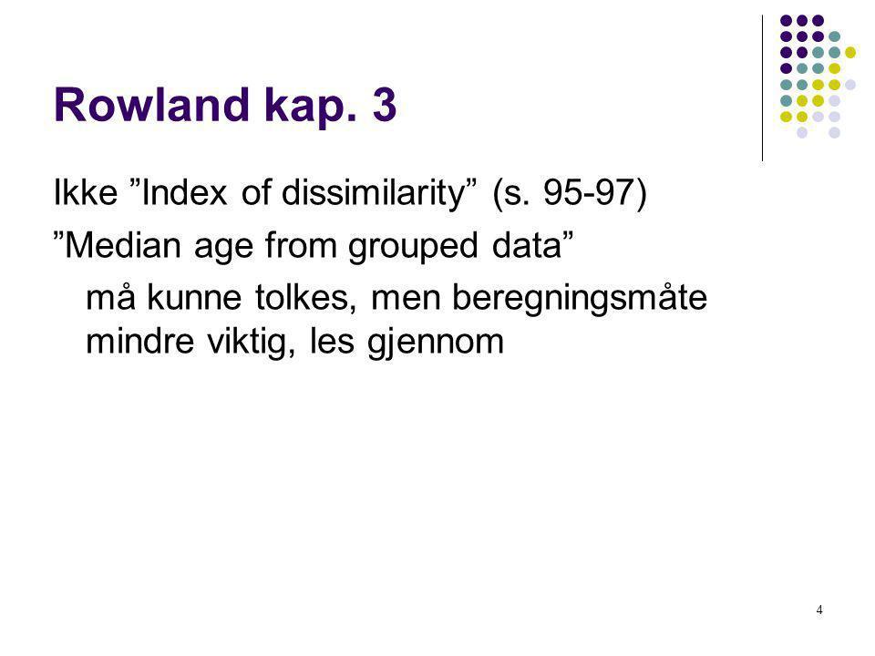 4 Rowland kap.3 Ikke Index of dissimilarity (s.
