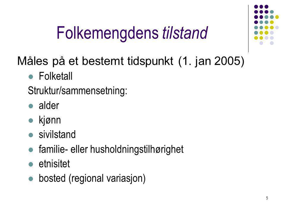 5 Folkemengdens tilstand Måles på et bestemt tidspunkt (1. jan 2005) Folketall Struktur/sammensetning: alder kjønn sivilstand familie- eller husholdni