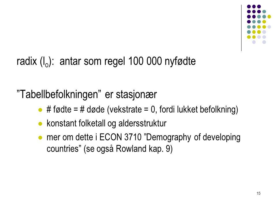 """15 radix (l o ): antar som regel 100 000 nyfødte """"Tabellbefolkningen"""" er stasjonær # fødte = # døde (vekstrate = 0, fordi lukket befolkning) konstant"""