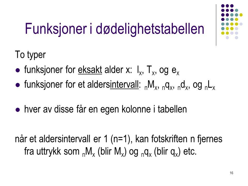 16 Funksjoner i dødelighetstabellen To typer funksjoner for eksakt alder x: l x, T x, og e x funksjoner for et aldersintervall: n M x, n q x, n d x, o