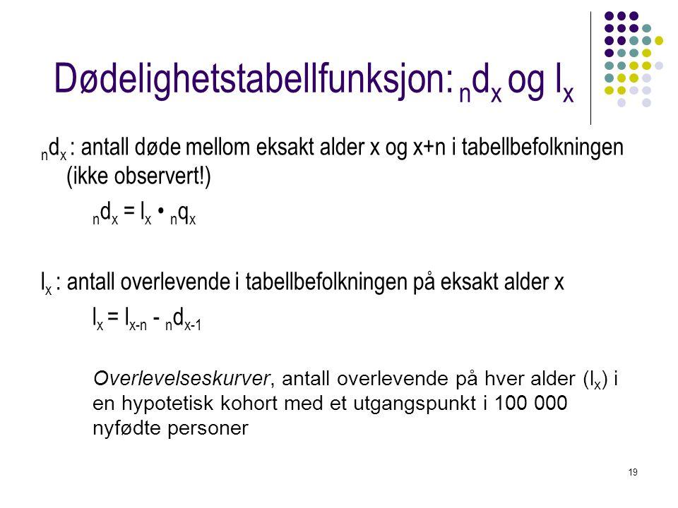 19 Dødelighetstabellfunksjon: n d x og l x n d x : antall døde mellom eksakt alder x og x+n i tabellbefolkningen (ikke observert!) n d x = l x n q x l