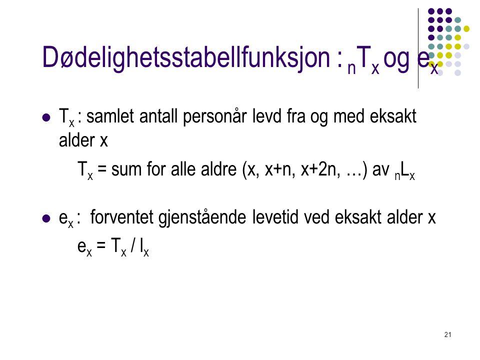 21 Dødelighetsstabellfunksjon : n T x og e x T x : samlet antall personår levd fra og med eksakt alder x T x = sum for alle aldre (x, x+n, x+2n, …) av
