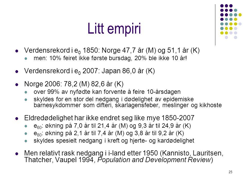 25 Litt empiri Verdensrekord i e 0 1850: Norge 47,7 år (M) og 51,1 år (K) men: 10% feiret ikke første bursdag, 20% ble ikke 10 år! Verdensrekord i e 0