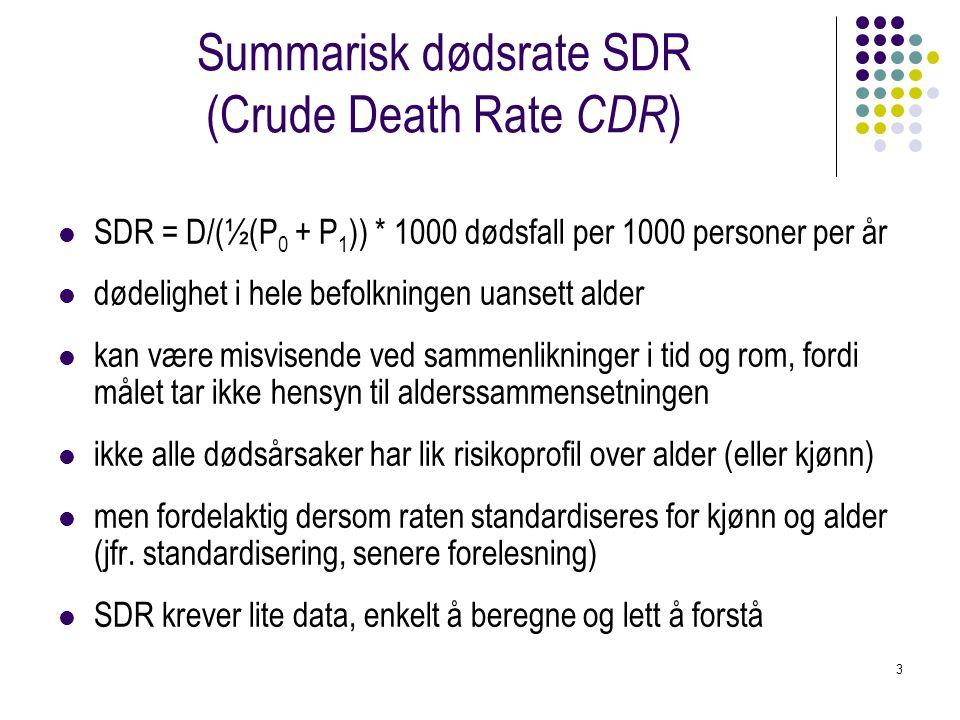 3 Summarisk dødsrate SDR (Crude Death Rate CDR ) SDR = D/(½(P 0 + P 1 )) * 1000 dødsfall per 1000 personer per år dødelighet i hele befolkningen uanse