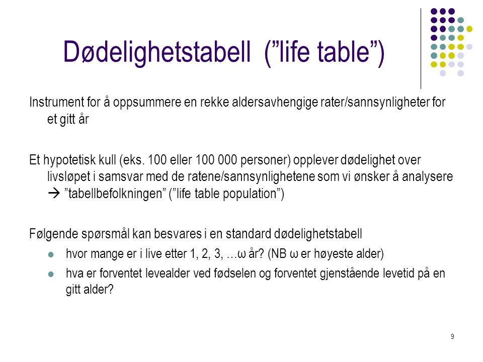"""9 Dødelighetstabell (""""life table"""") Instrument for å oppsummere en rekke aldersavhengige rater/sannsynligheter for et gitt år Et hypotetisk kull (eks."""