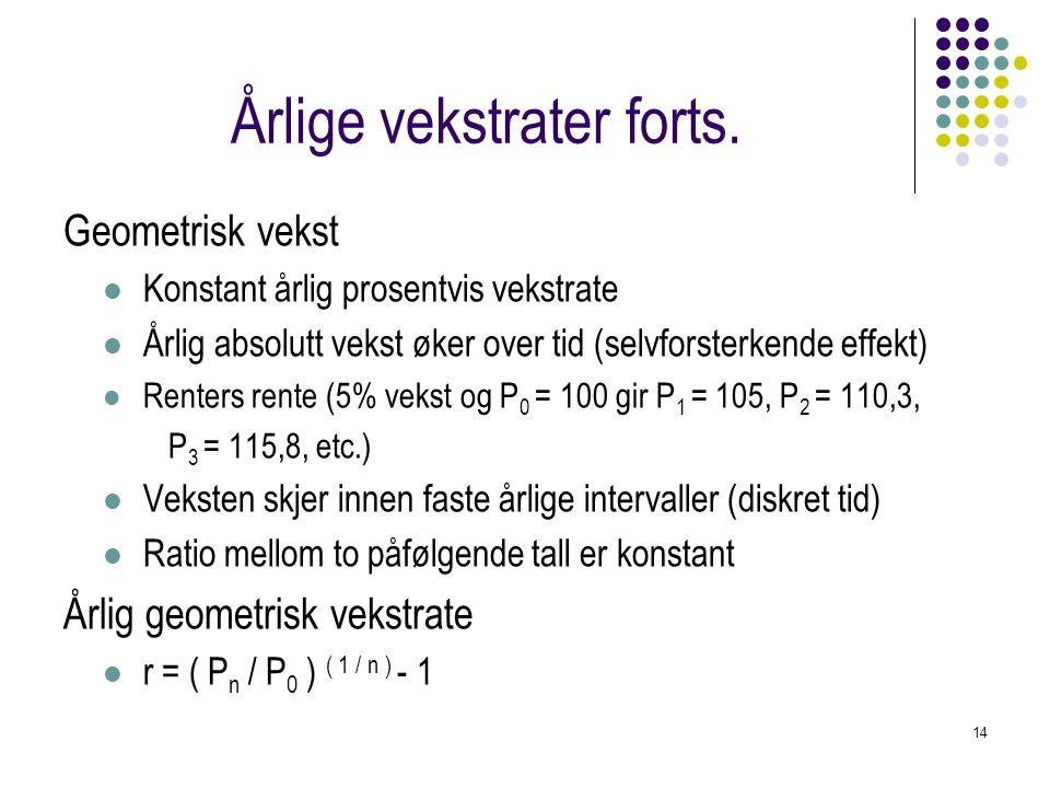 14 Årlige vekstrater forts.
