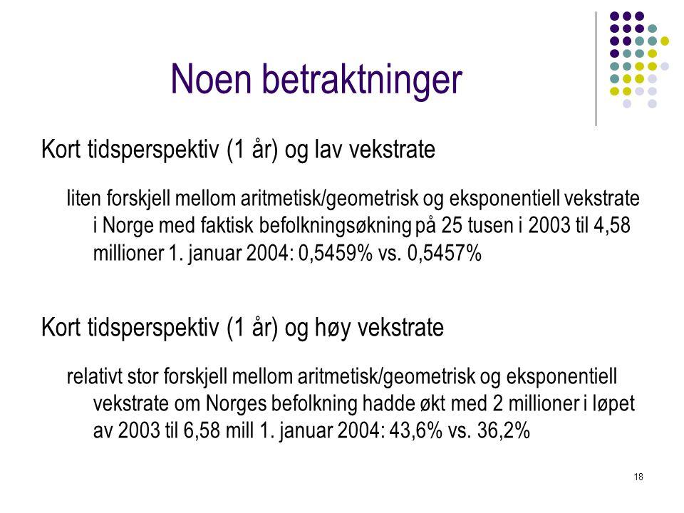 18 Noen betraktninger Kort tidsperspektiv (1 år) og lav vekstrate liten forskjell mellom aritmetisk/geometrisk og eksponentiell vekstrate i Norge med faktisk befolkningsøkning på 25 tusen i 2003 til 4,58 millioner 1.