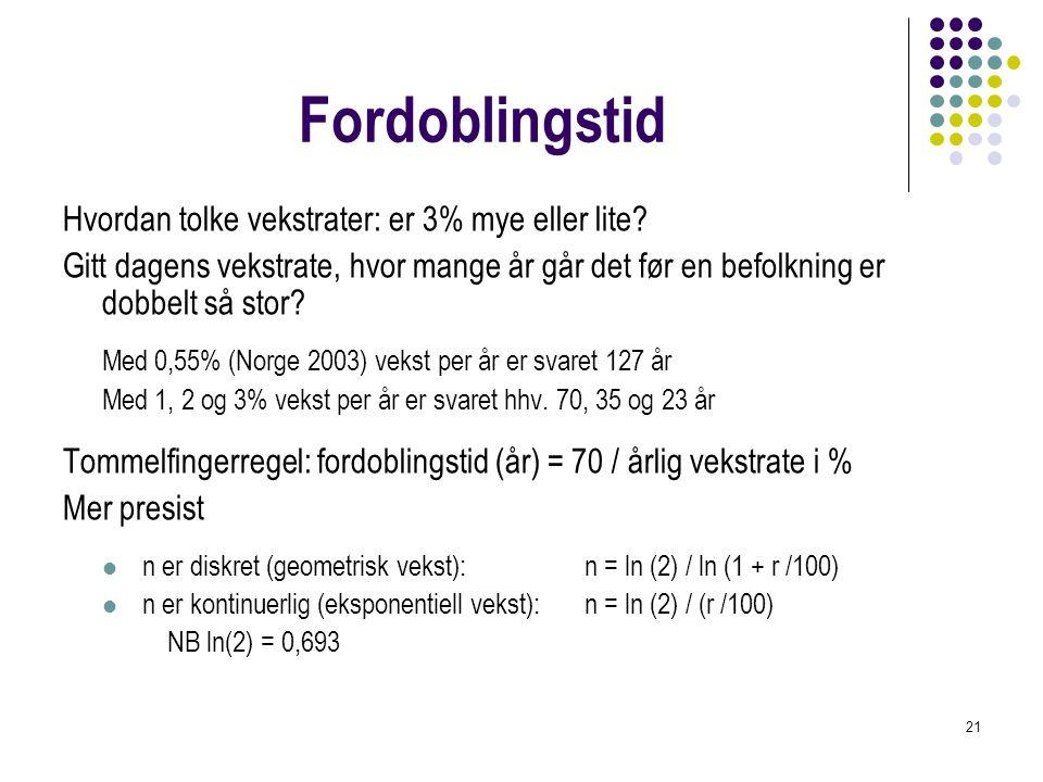21 Fordoblingstid Hvordan tolke vekstrater: er 3% mye eller lite? Gitt dagens vekstrate, hvor mange år går det før en befolkning er dobbelt så stor? M