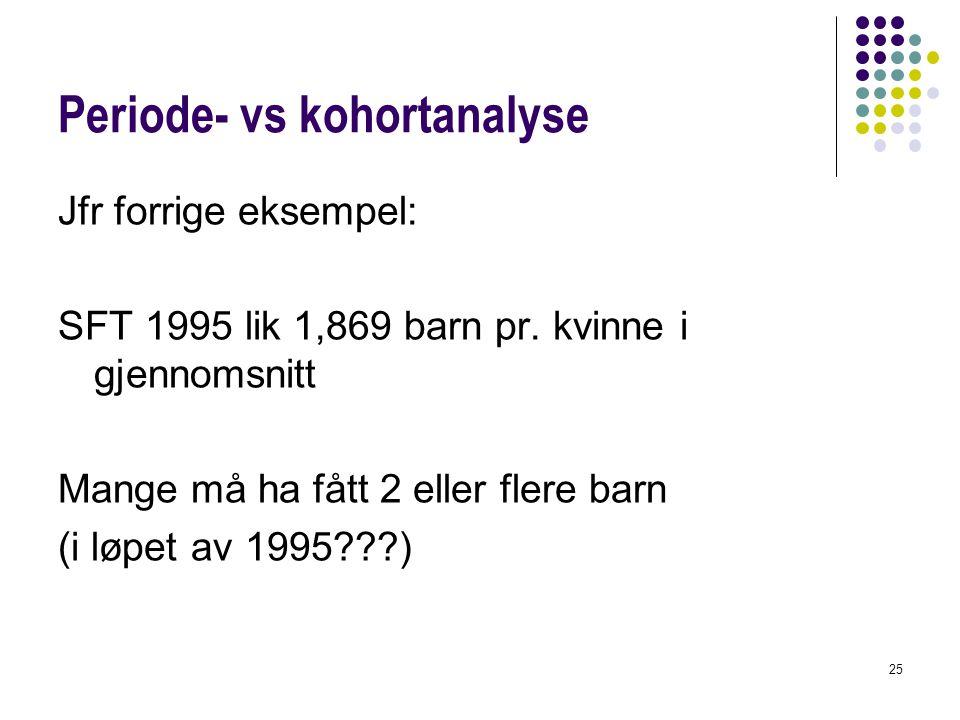 25 Periode- vs kohortanalyse Jfr forrige eksempel: SFT 1995 lik 1,869 barn pr.
