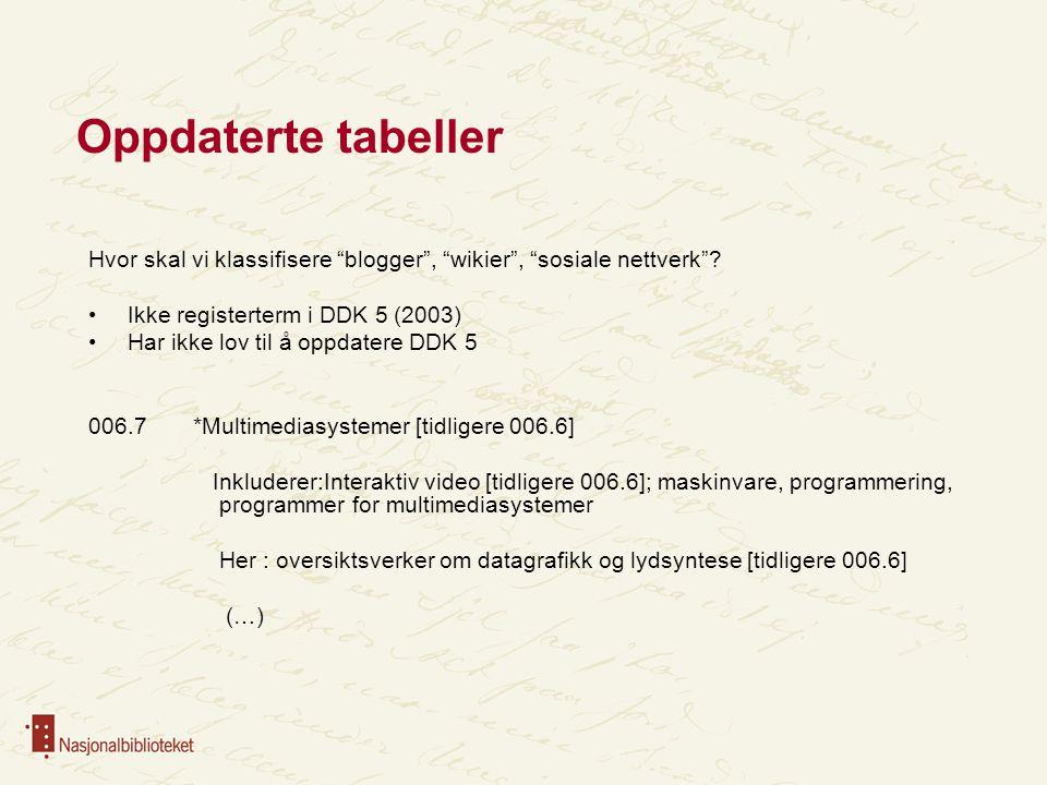 """Oppdaterte tabeller Hvor skal vi klassifisere """"blogger"""", """"wikier"""", """"sosiale nettverk""""? Ikke registerterm i DDK 5 (2003) Har ikke lov til å oppdatere D"""