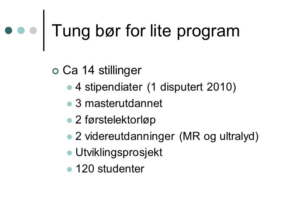 Tung bør for lite program Ca 14 stillinger 4 stipendiater (1 disputert 2010) 3 masterutdannet 2 førstelektorløp 2 videreutdanninger (MR og ultralyd) Utviklingsprosjekt 120 studenter