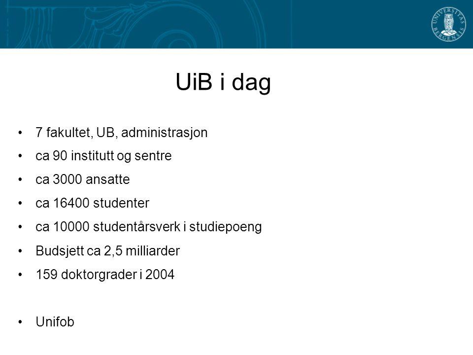UiB i dag 7 fakultet, UB, administrasjon ca 90 institutt og sentre ca 3000 ansatte ca 16400 studenter ca 10000 studentårsverk i studiepoeng Budsjett c