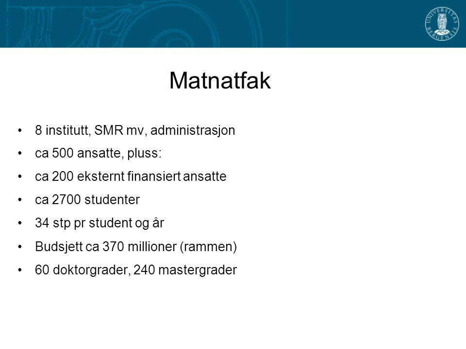 Matnatfak 8 institutt, SMR mv, administrasjon ca 500 ansatte, pluss: ca 200 eksternt finansiert ansatte ca 2700 studenter 34 stp pr student og år Buds