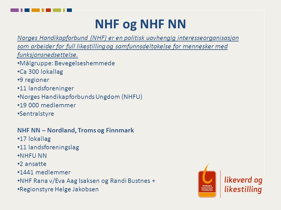 NHF og NHF NN Norges Handikapforbund (NHF) er en politisk uavhengig interesseorganisasjon som arbeider for full likestilling og samfunnsdeltakelse for