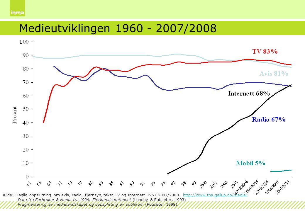 Medieutviklingen 1960 - 2007/2008 Kilde: Daglig oppslutning om avis, radio, fjernsyn, tekst-TV og Internett 1961-2007/2008. http://www.tns-gallup.no/m