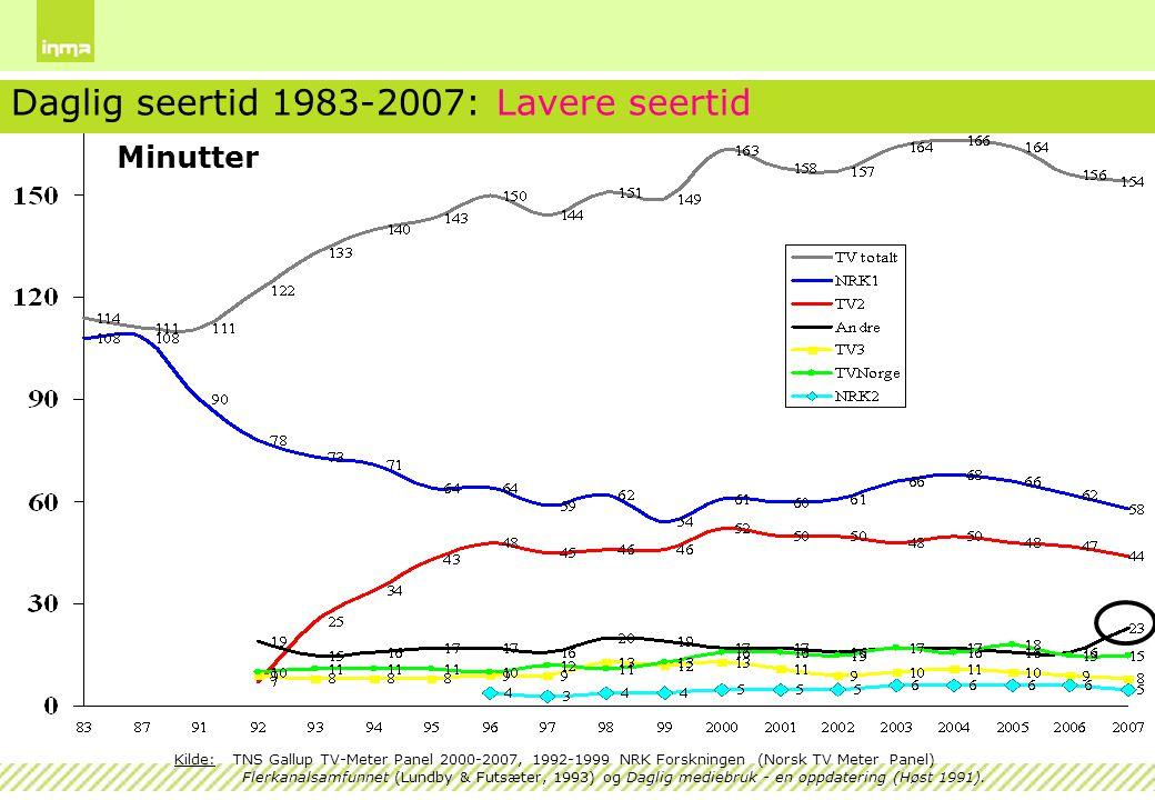 Daglig seertid 1983-2007: Lavere seertid Kilde: TNS Gallup TV-Meter Panel 2000-2007, 1992-1999 NRK Forskningen (Norsk TV Meter Panel) Flerkanalsamfunn