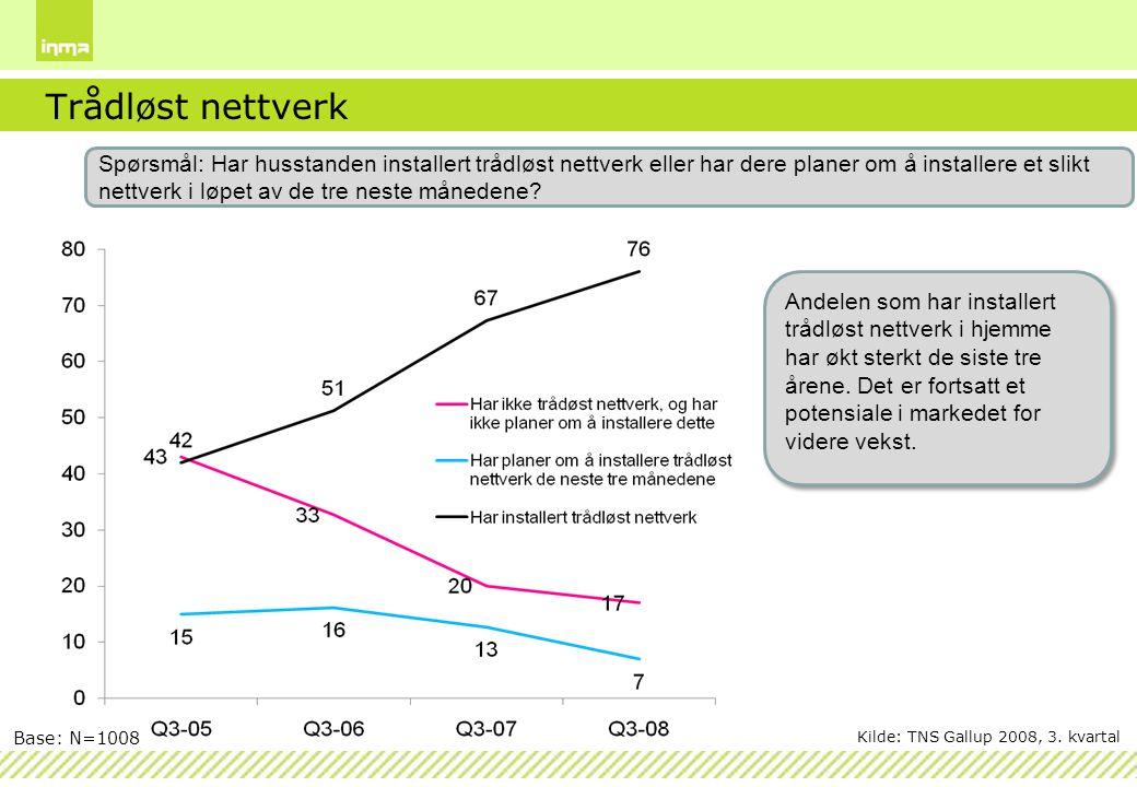 Trådløst nettverk Spørsmål: Har husstanden installert trådløst nettverk eller har dere planer om å installere et slikt nettverk i løpet av de tre nest